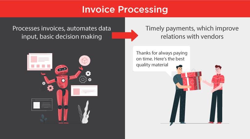invoice processing through RPA