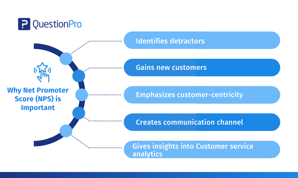 Infographic on the top 5 reasons why NPS is important