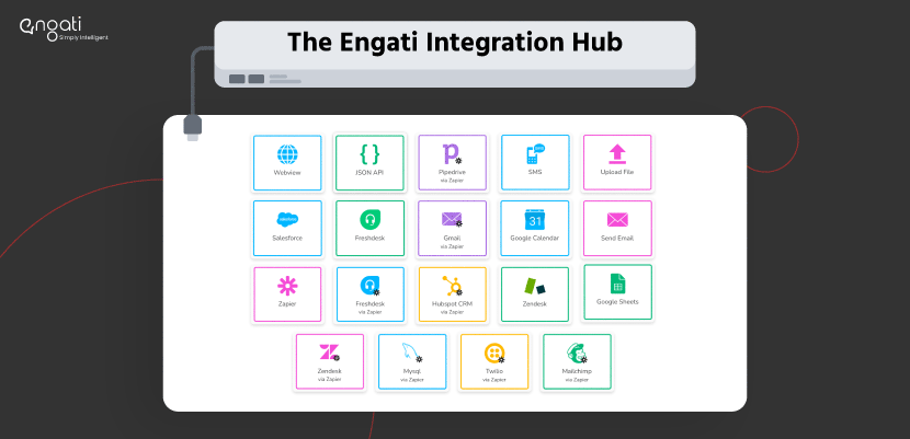 How to extend your support software with Engati?