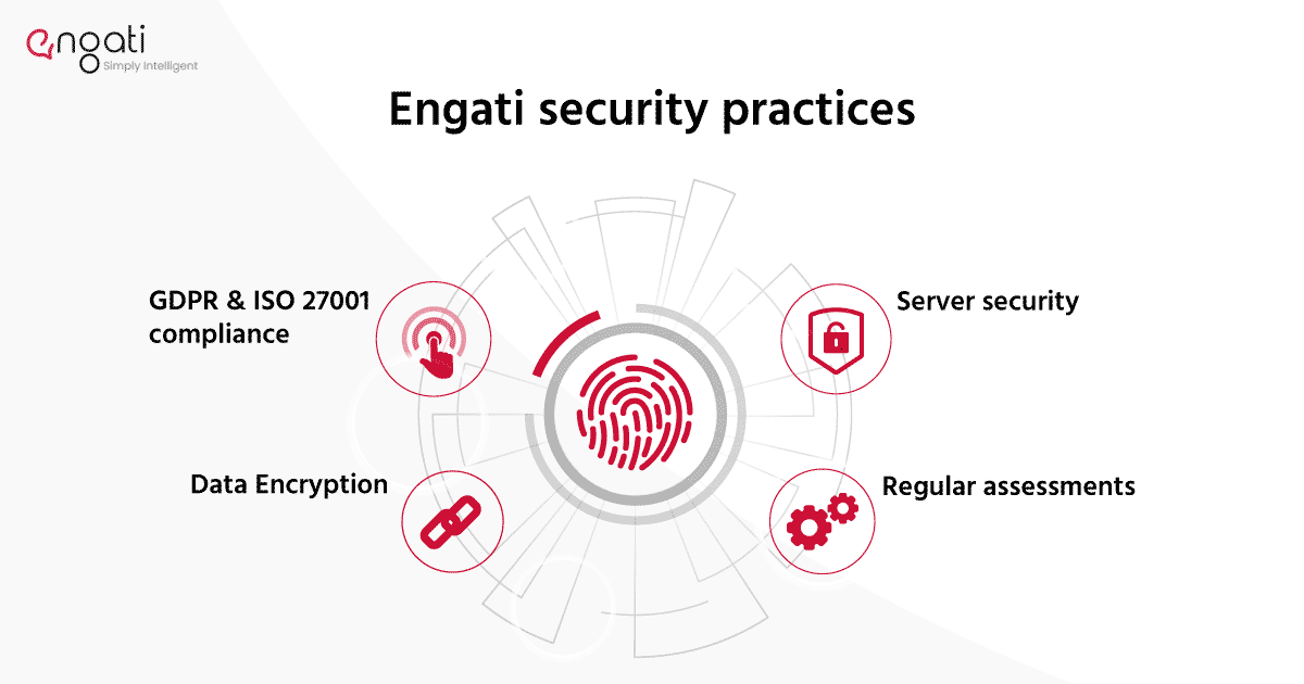 Engage your customers at scale without security concerns