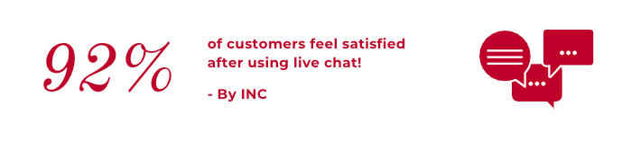 92% of customers feel satisfied after using live chat