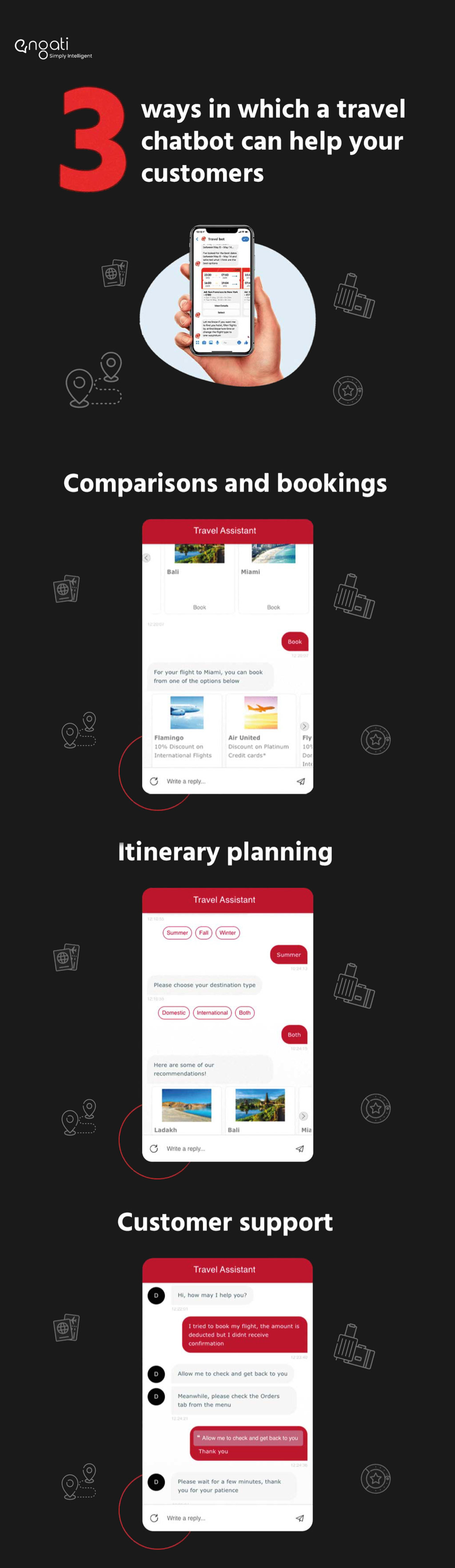 Infographic on ways chatbots can support your customers by planning their journeys, comparing prices, and more