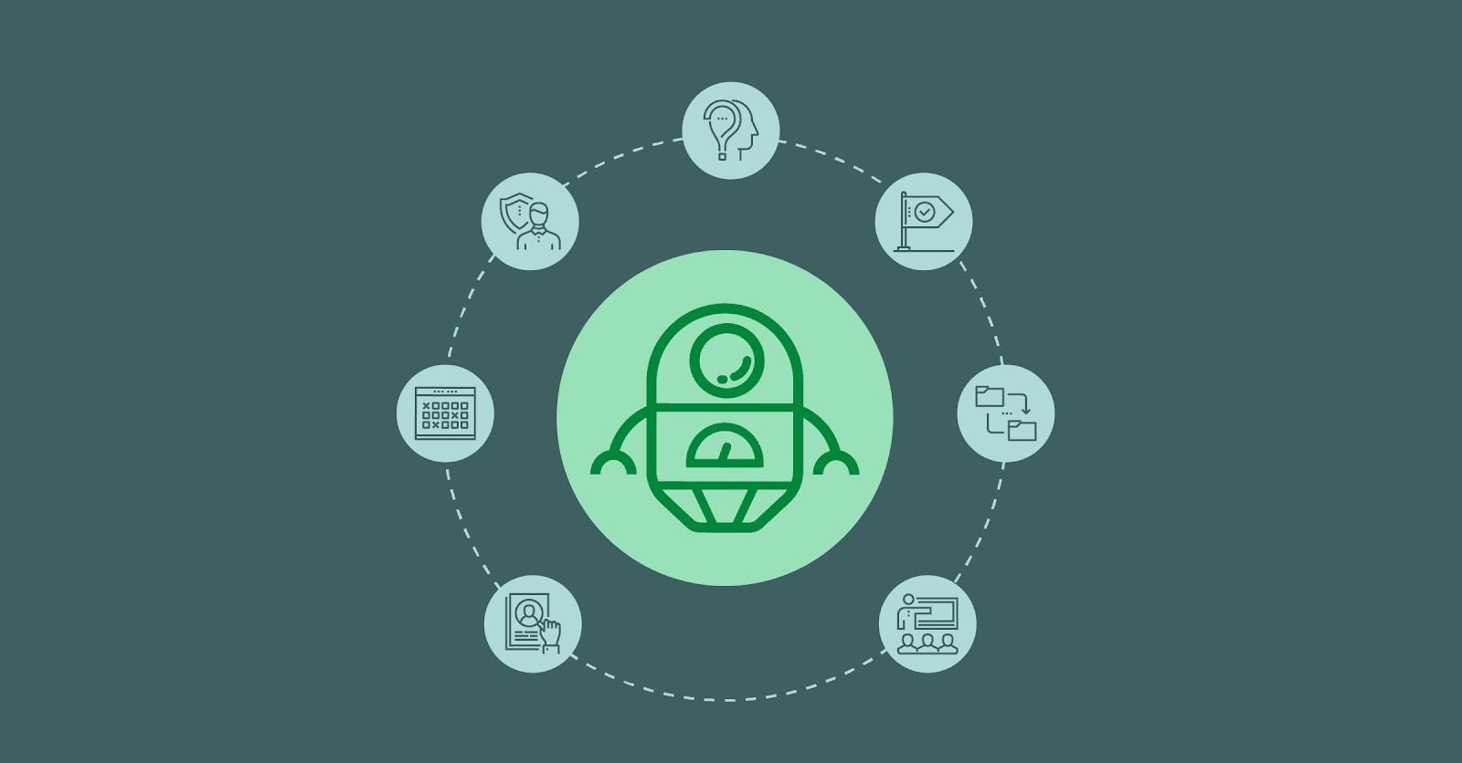 Chatbots for HR and internal enterprise
