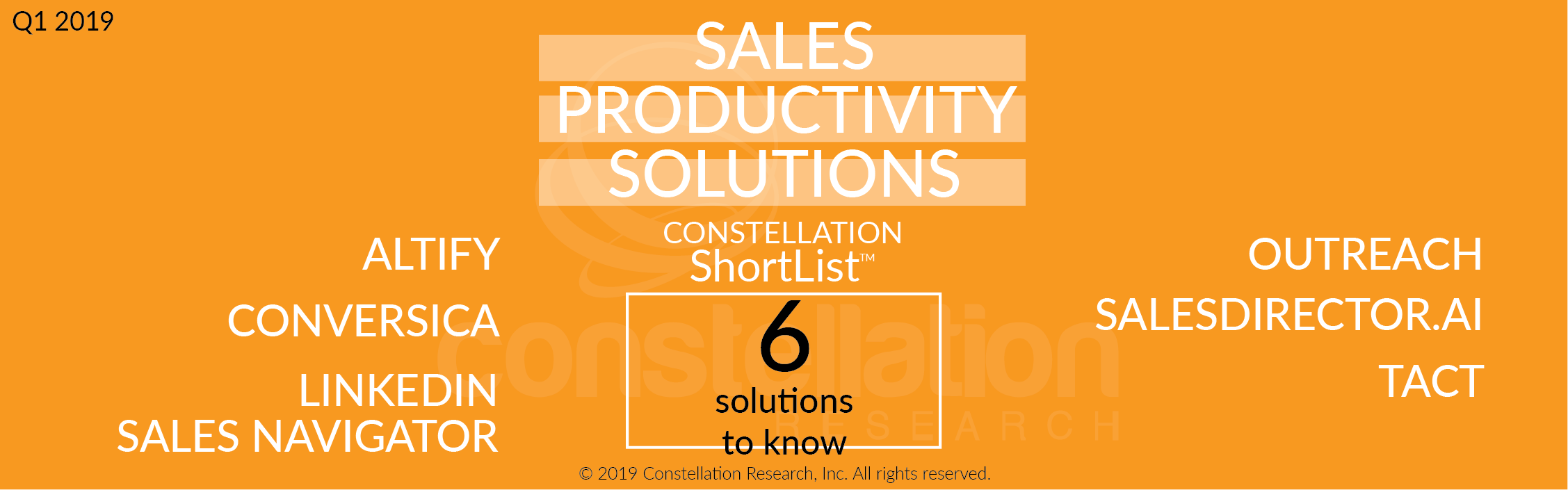 Sales Productivity Tools shortlist-image 2019Q1