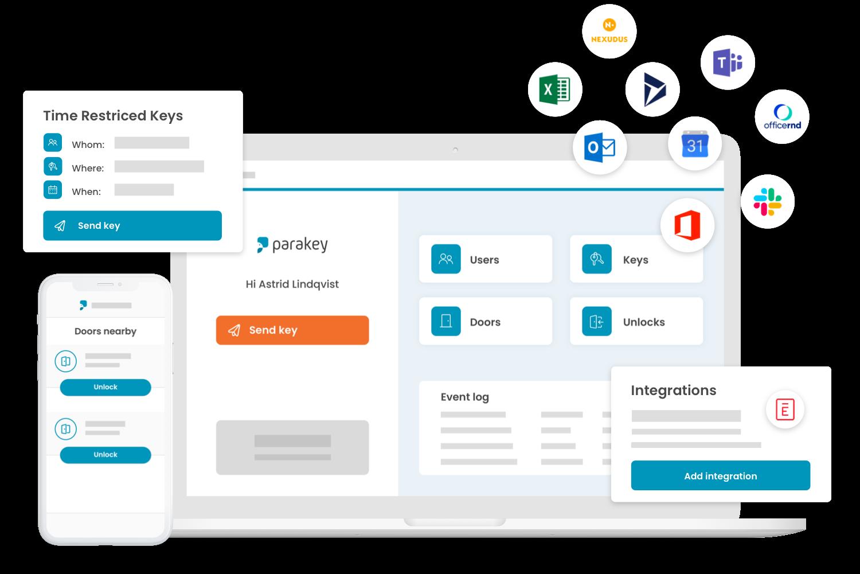 Parakey ACaaS plattform för mobil access och smarta lås. Webbportalen visar olika funktioner och mobila nycklar i smartphone appen.
