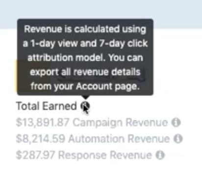 calculating revenue in postscript