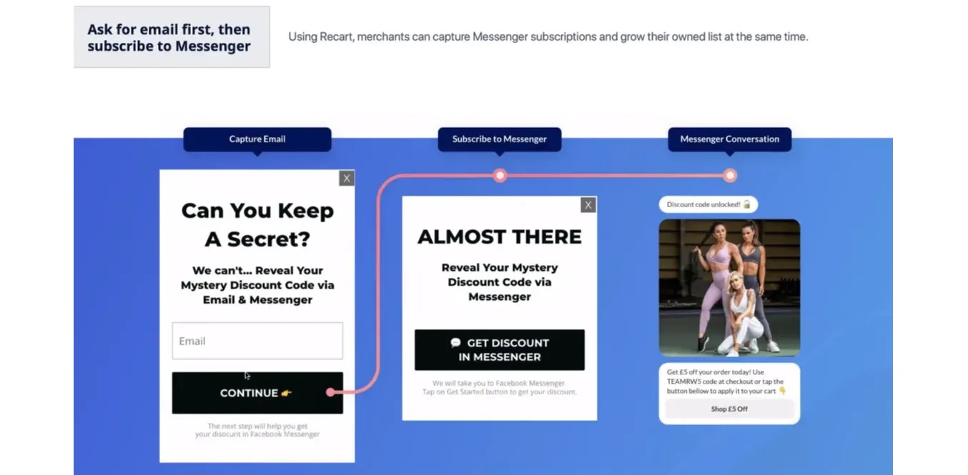 using recart, merchants can capture messenger subscriptions and grow their owned list at the same time