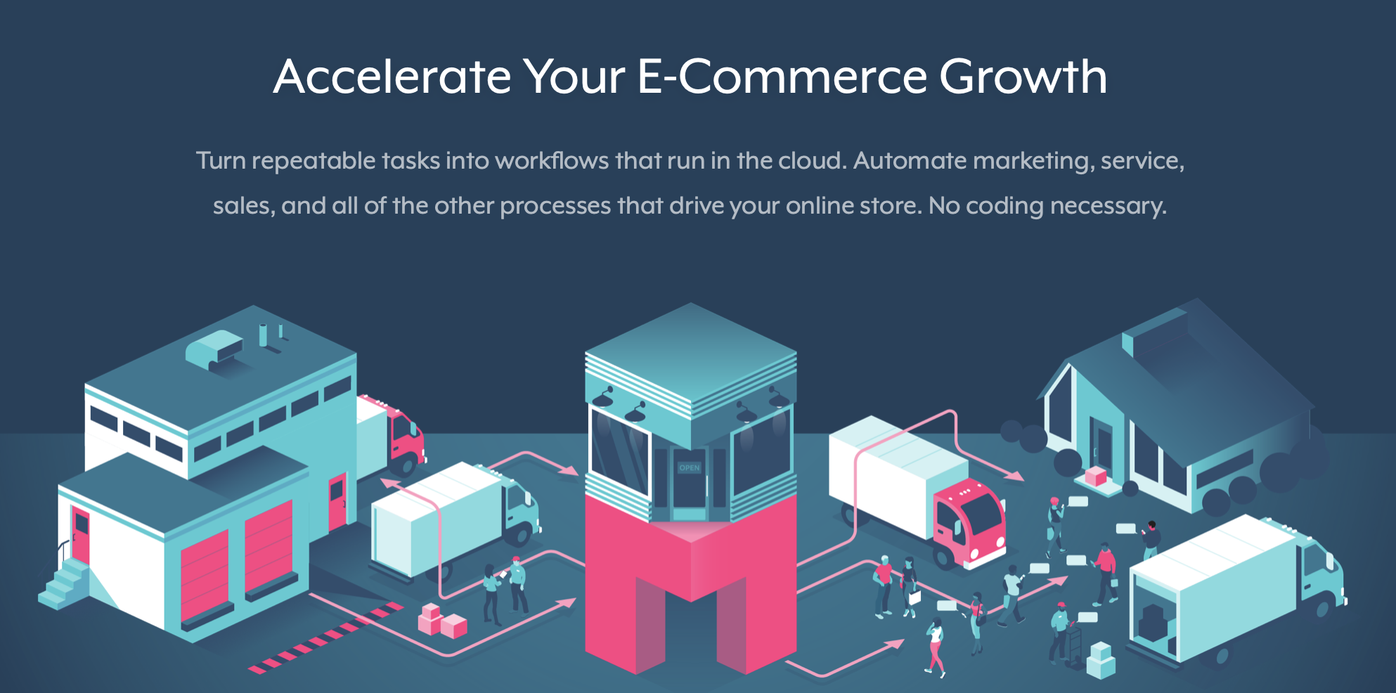 Mesa_Accelerate Your Ecommerce Growth