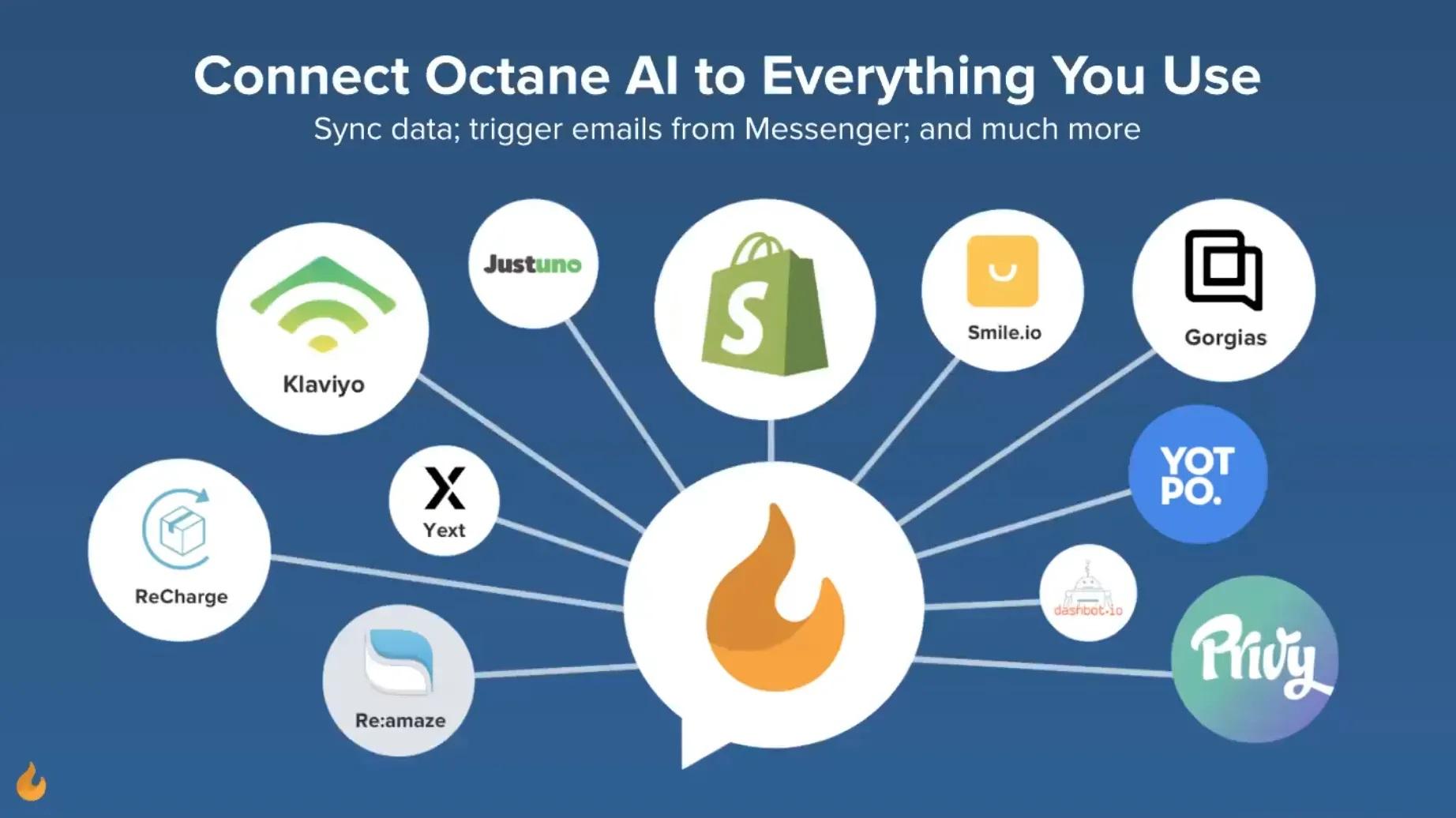Octane AI_Integrations