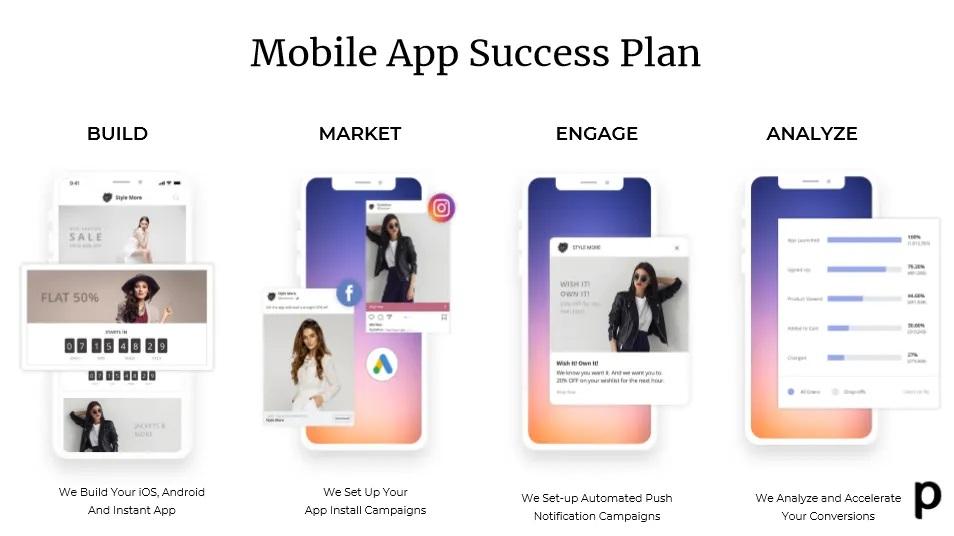Plobal mobile app success plan