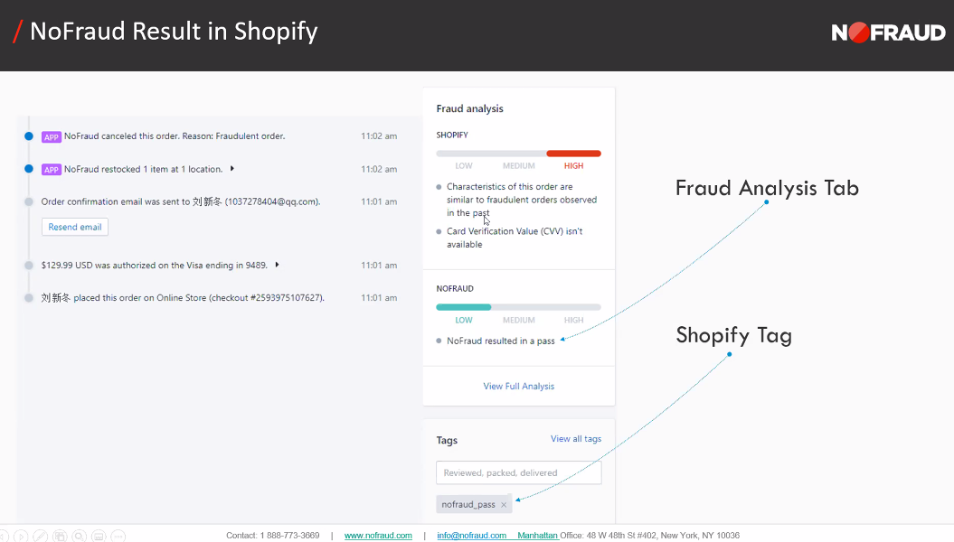 NoFraud_Results_in_Shopify