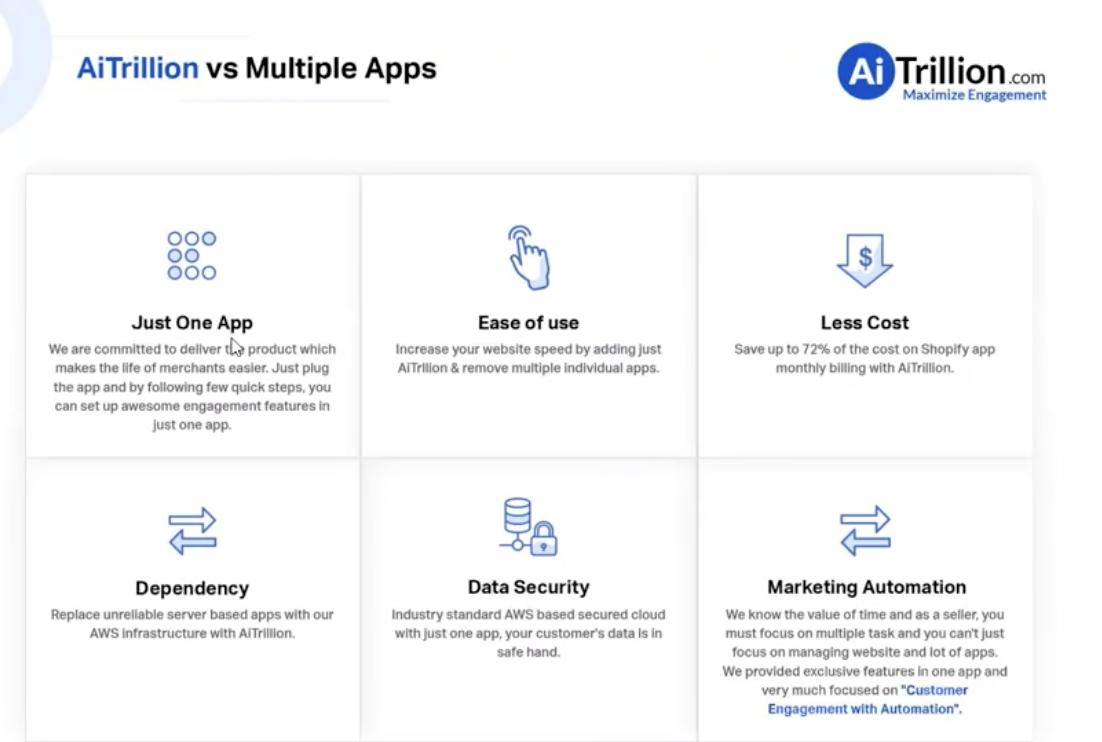 AITrillion vs multiple apps