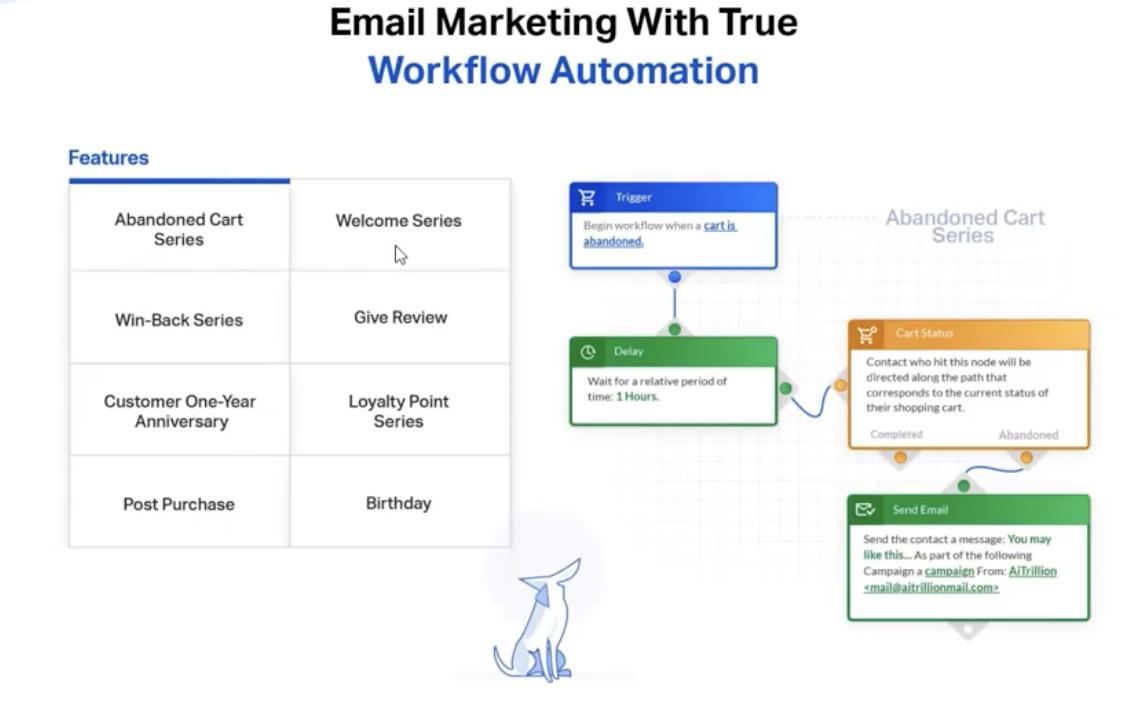 AITrillion Email Workflow Automation