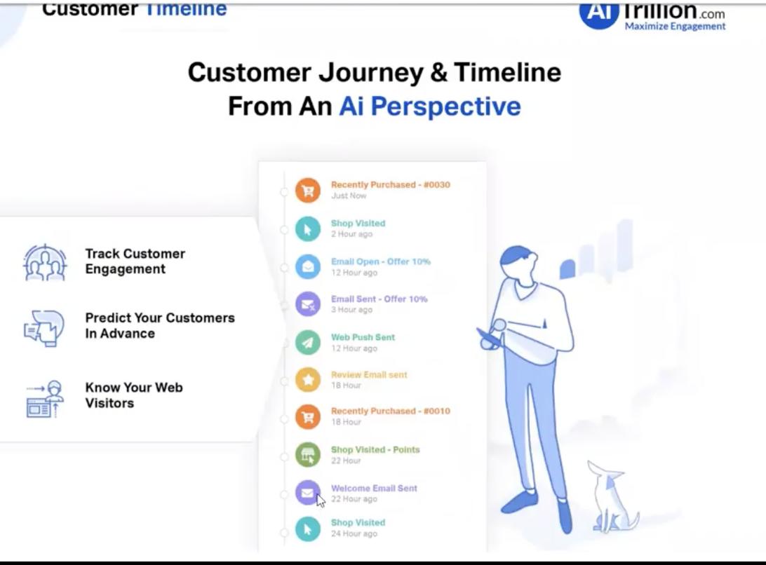 AITrillion customer journey