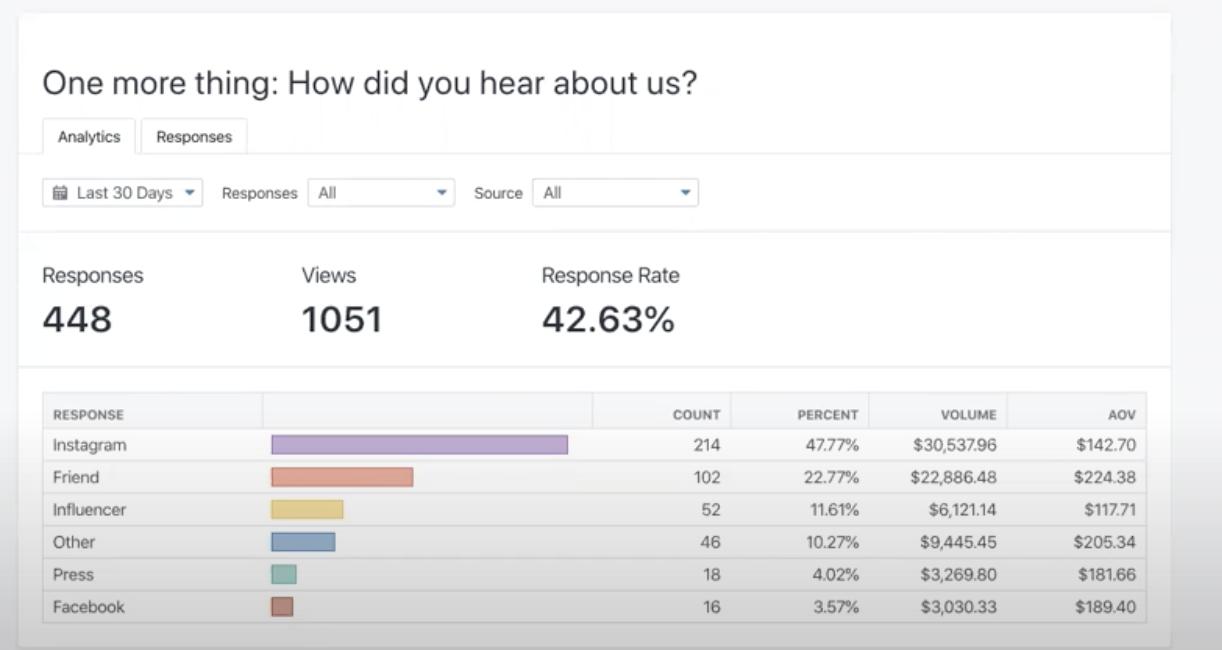 Enquire Labs Survey Responses