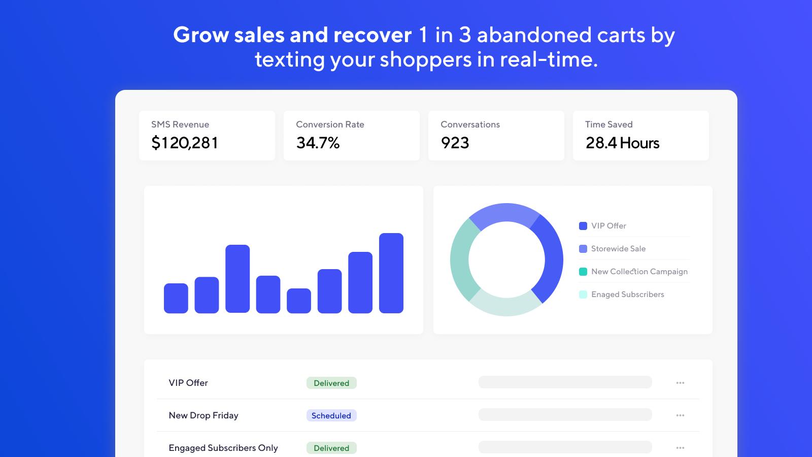 Cartloop_Results
