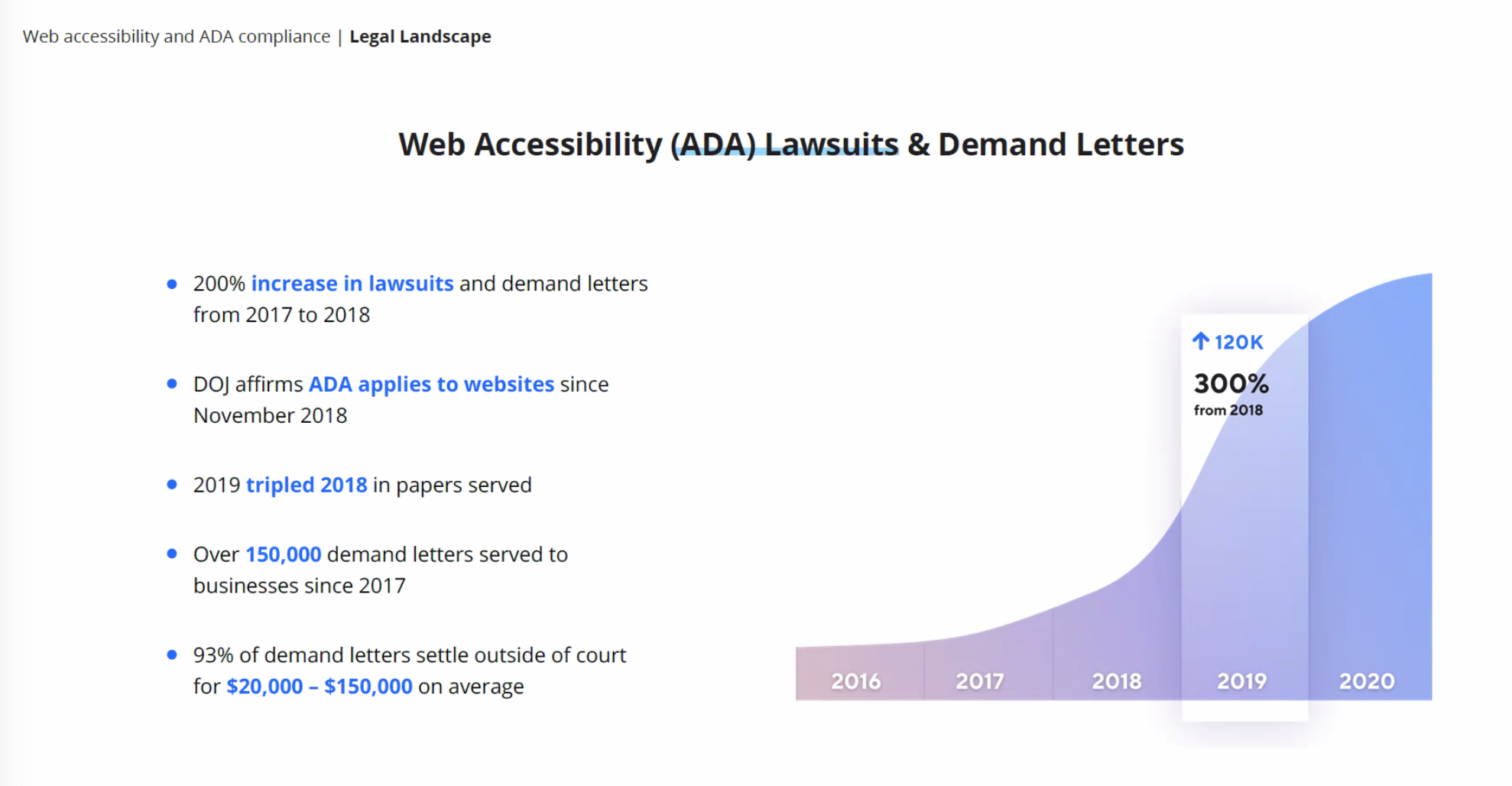 accessiBe web accessibility lawsuits and demand letters