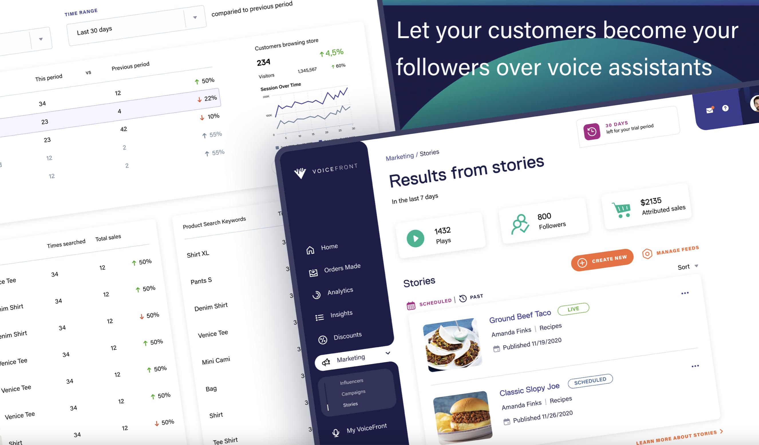 Voicefront Analytics