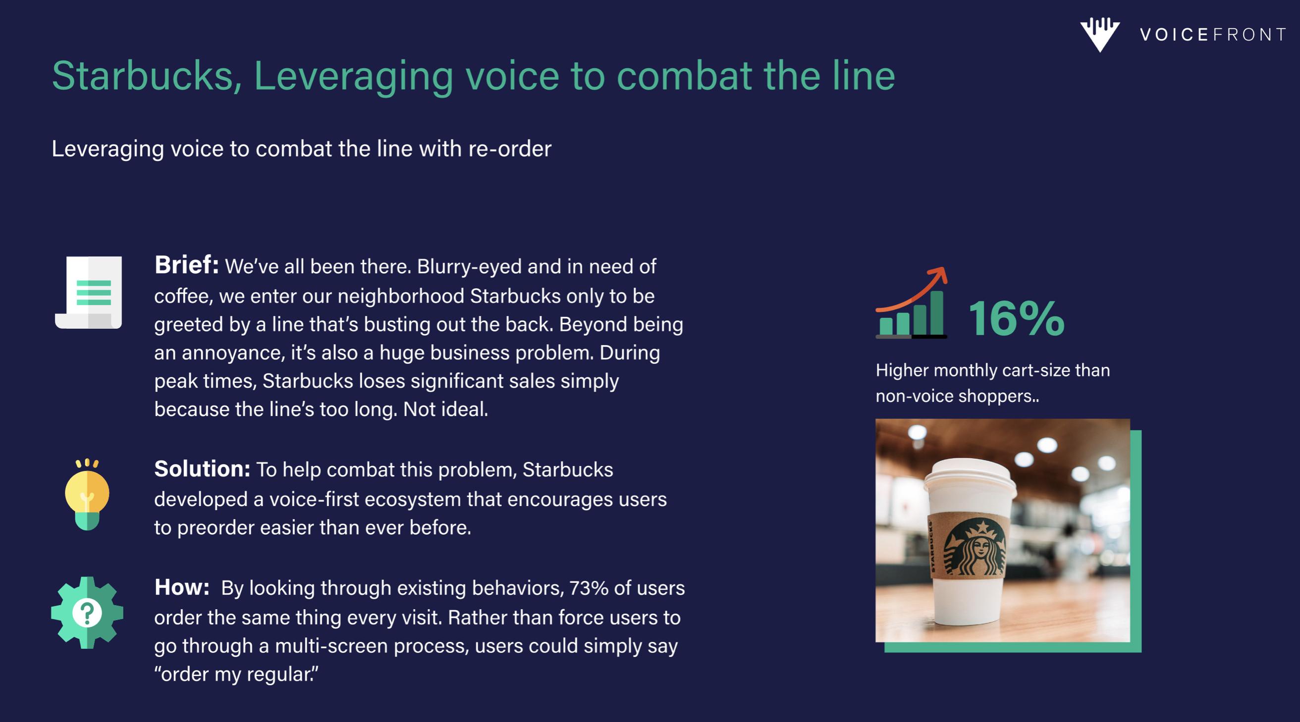 Voicefront_Starbucks Case Study