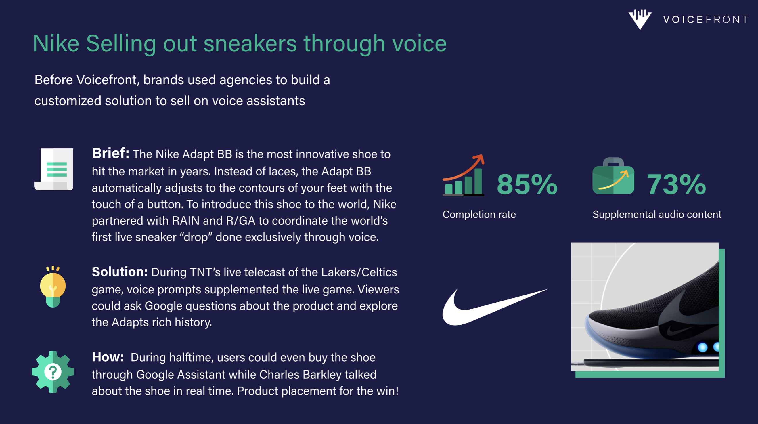 Voicefront_Nike Case Study