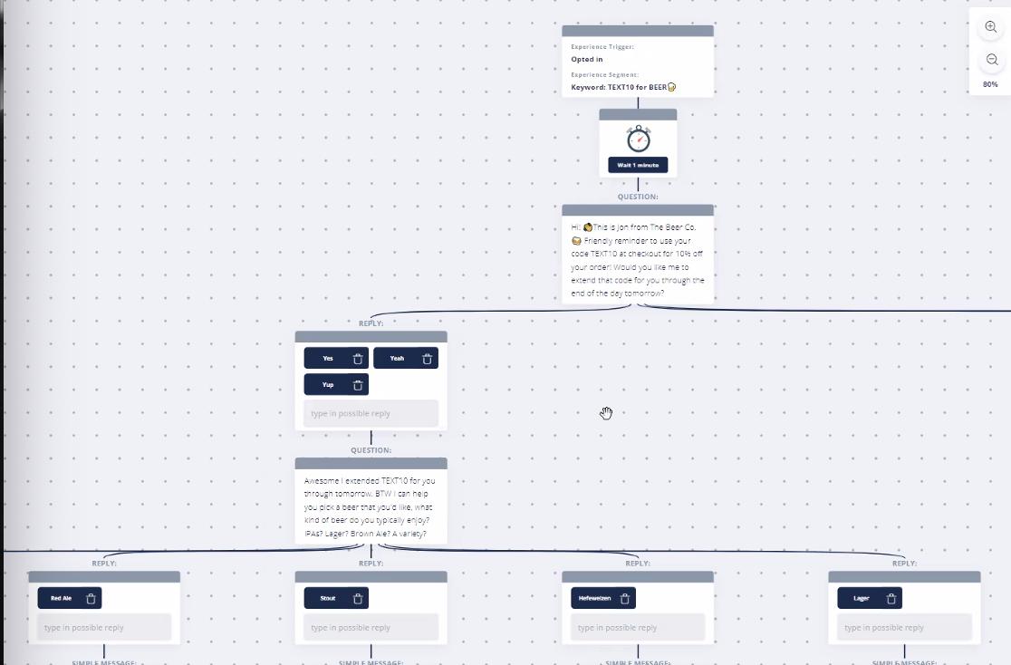 Emotive Sample Campaign Build