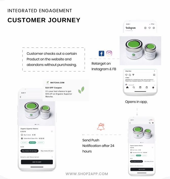 Shop2App Customer Journey