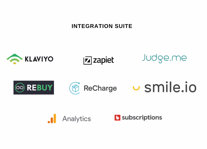 Shop2App Integration Suite
