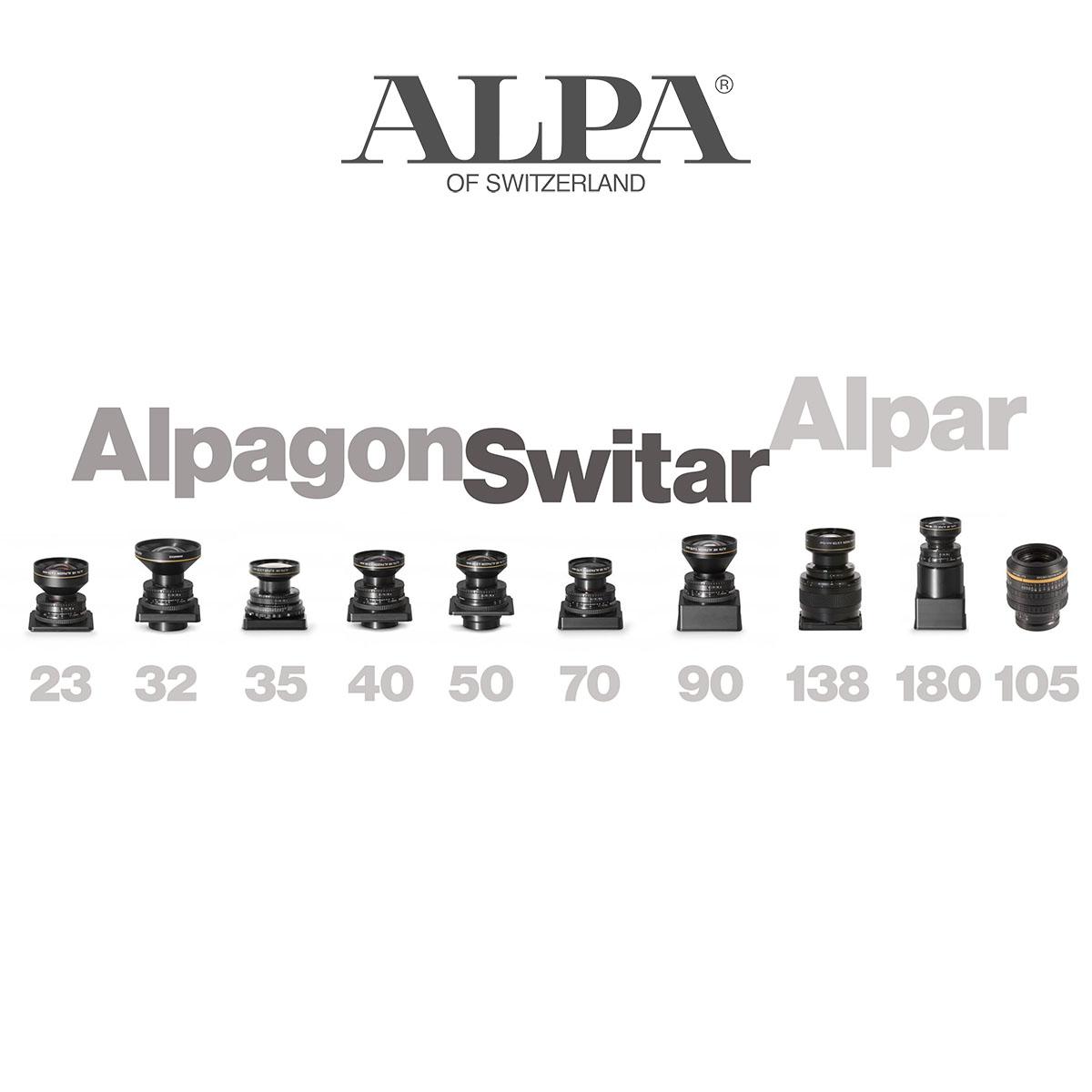 New Prices for ALPA / Rodenstock Lenses