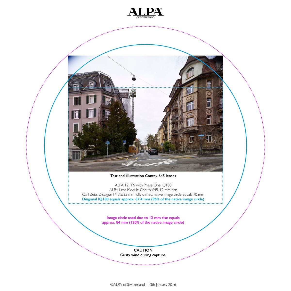 Illustration of the image circle of the Carl Zeiss Distagon T* 3.5/35 for Contax 645 on ALPA, @ALPA AndréOldani