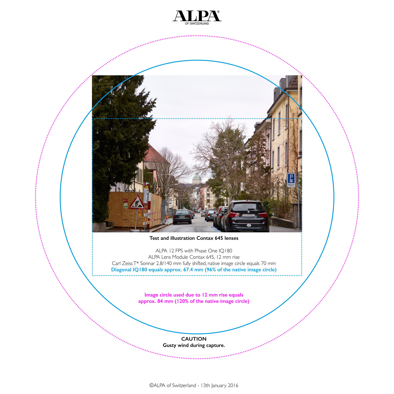 ALPA Tech Info Contax 645 Lenses