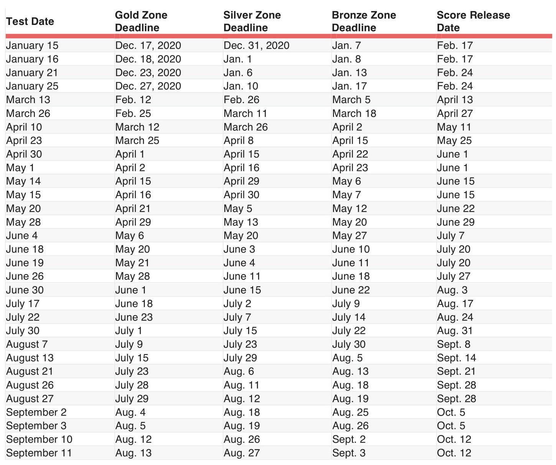 2021-2022 Testing Calendar Photos