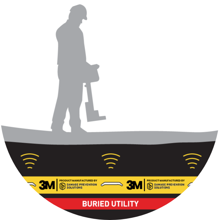 Diagram of 3M 7900 Series Warning Tape in use