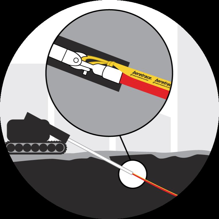 Diagram of Boretrace in use