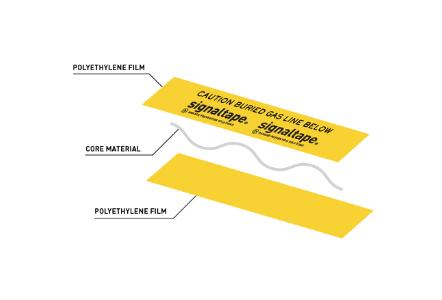 diagram of signaltape underground warning tape