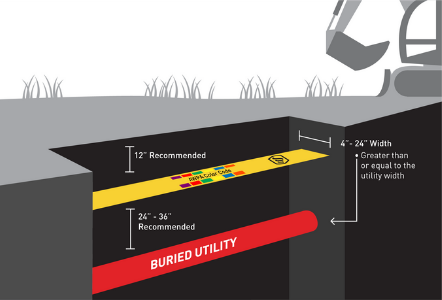 installation graphic for signaltape underground warning tape