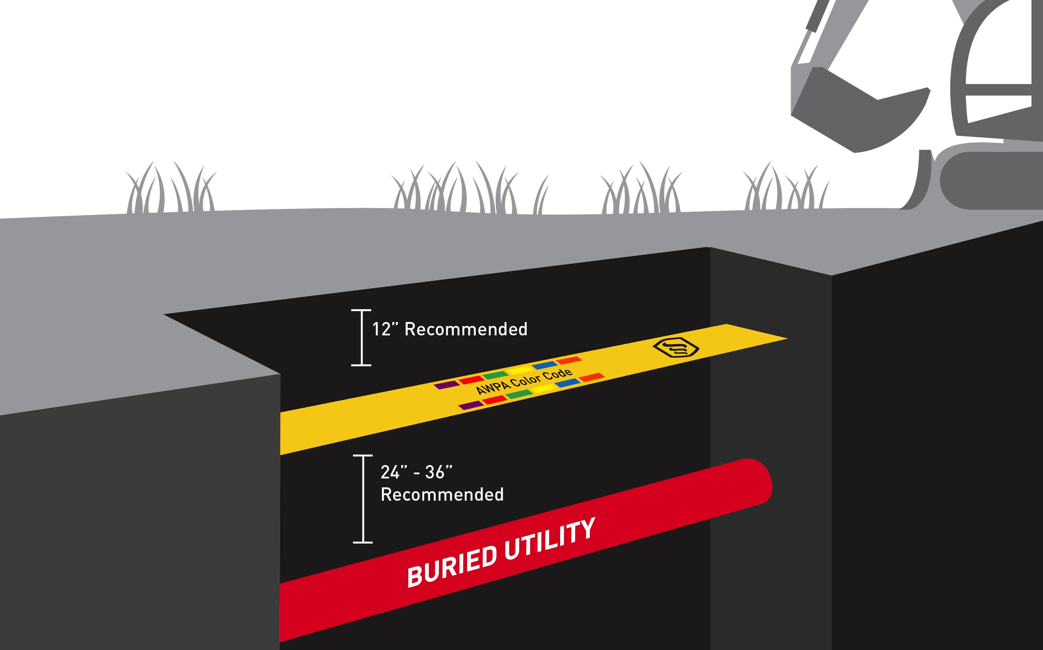 Signaltape warning tape depth for installation diagram