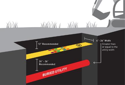 installation for underground warning tape diagram
