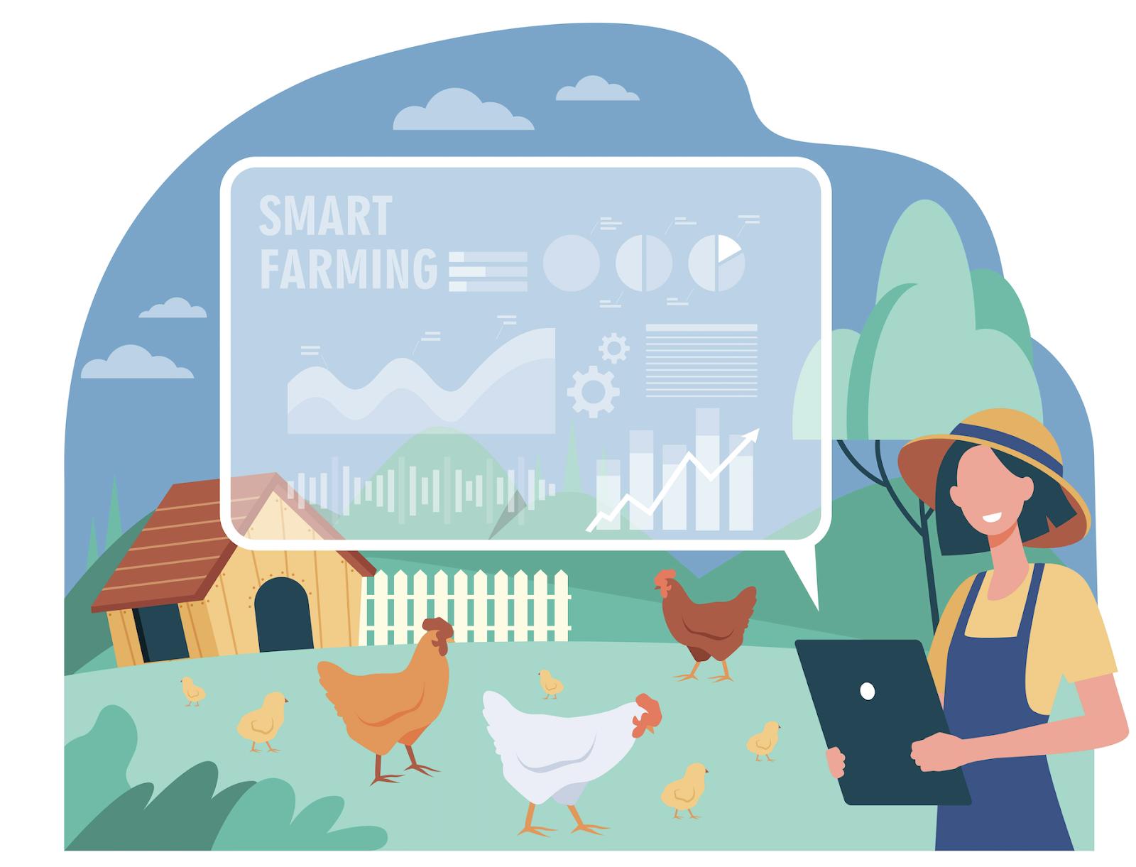 smart farming operations