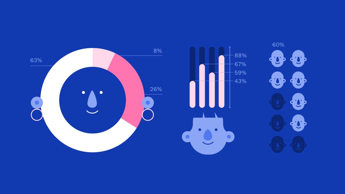 People Analytics: o que é e como administrar os dados do RH