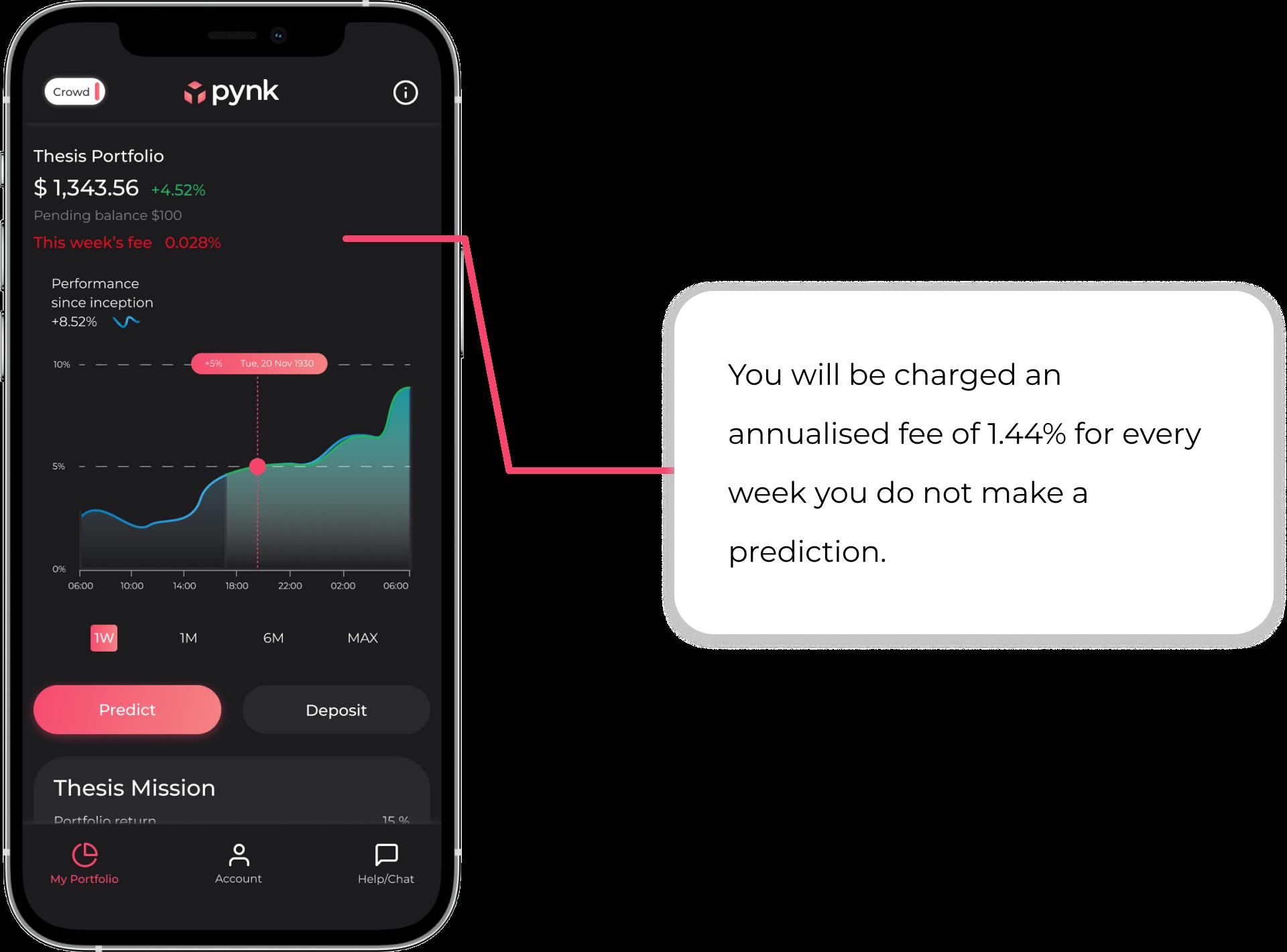 Pynk zero fees investing criteria description