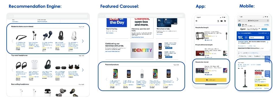 Best Buy Sponsored Products