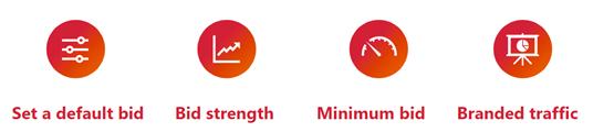 Identify Appropriate Bid Levels - Instacart