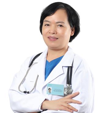 Trần Thị Minh Hằng