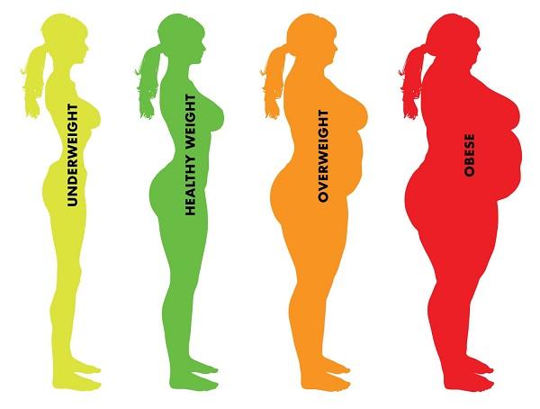 ý nghĩa của chỉ số BMI