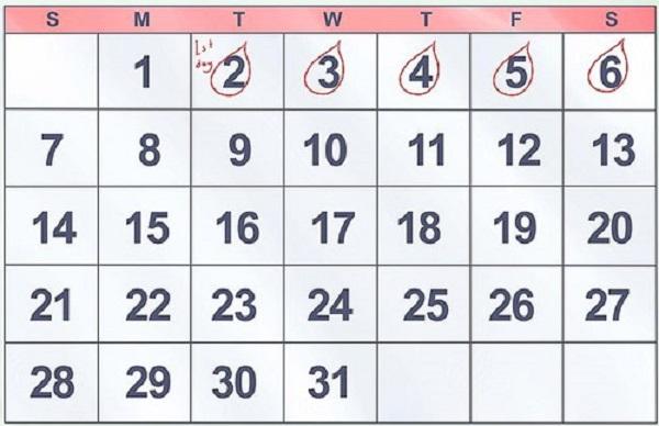 Kỳ kinh nguyệt thường kéo dài từ 5 tới 7 ngày