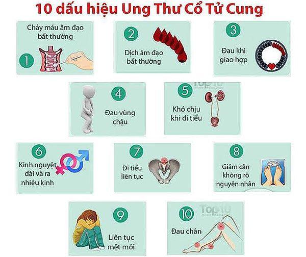 Nếu có các dấu hiệu sau có thể bạn đã mắc ung thư cổ tử cung.