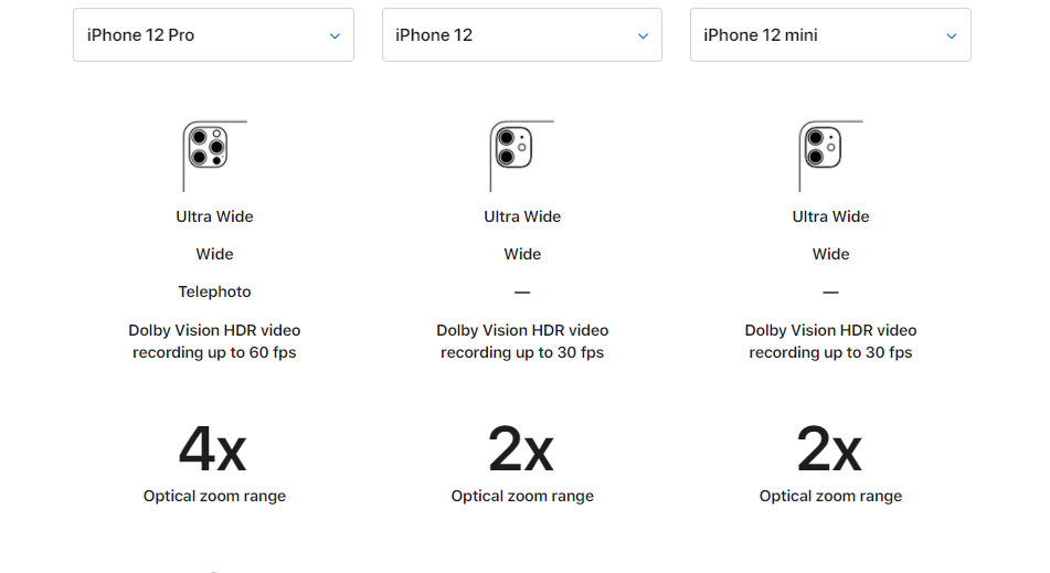 Apple store website human-centric design