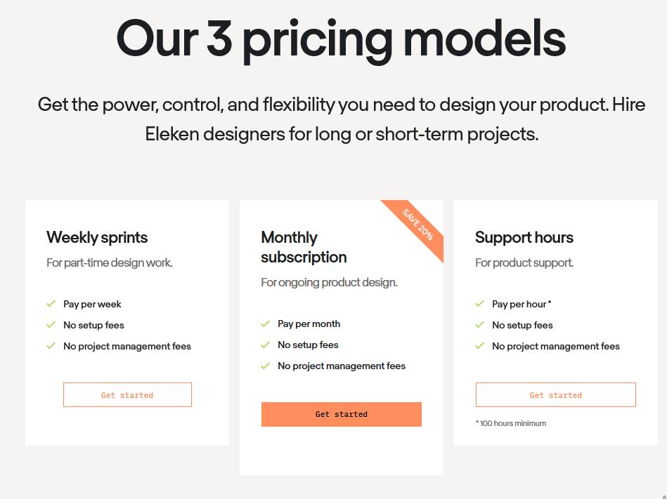 SaaS pricing plans