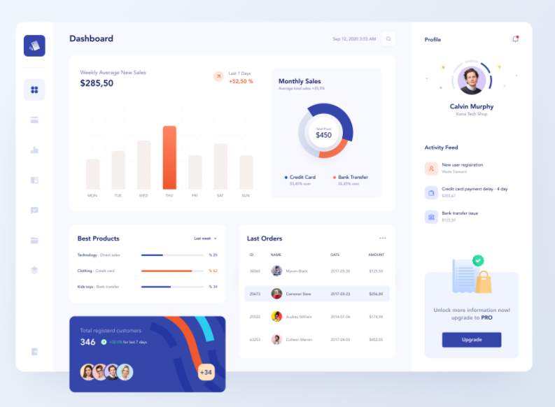 intuitive eCommerce dashboard design with a lot of white space