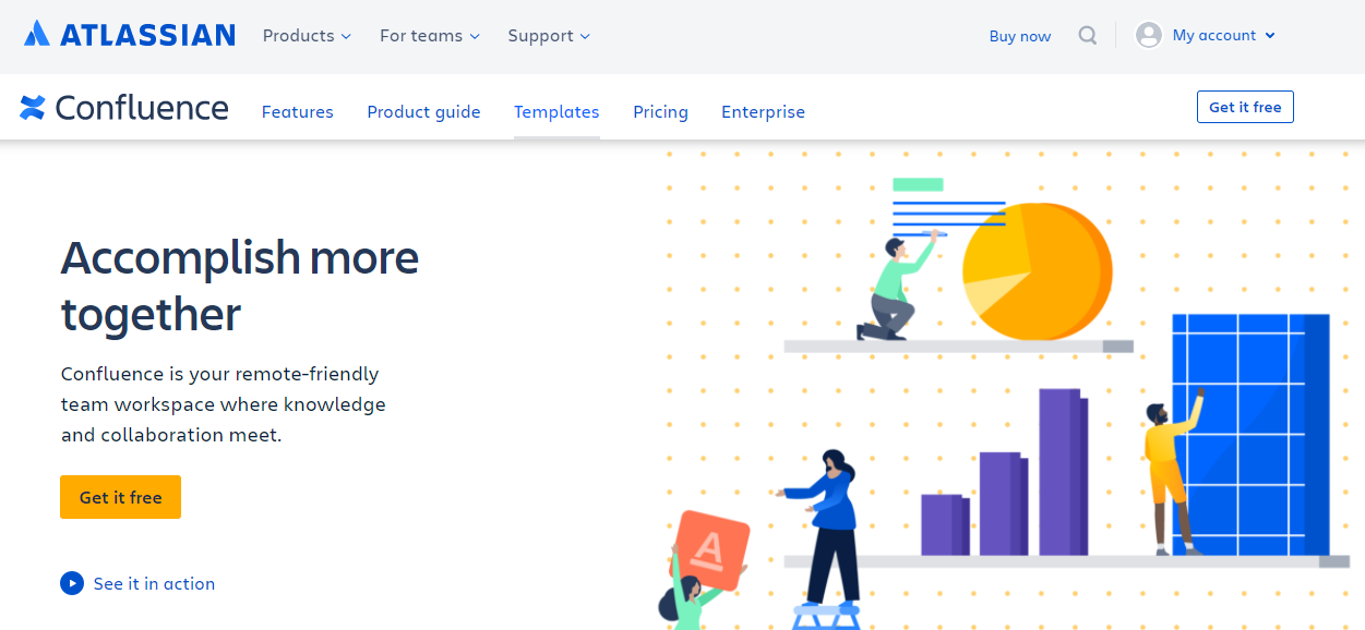 Types of SaaS software: Project Management, Confluence